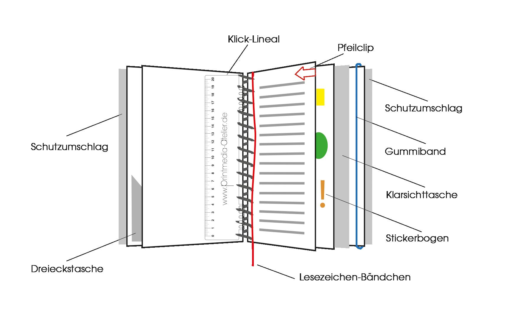schulkalender ringbuch lineal schutzumschlag gummiband lesezeichen